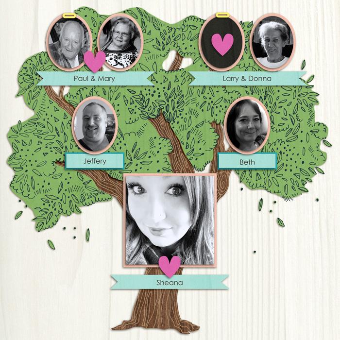 familytreesm