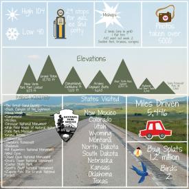 RoadTripStatsweb.jpg
